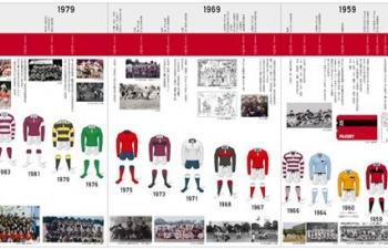 [上野の杜ラグビー部90周年 記念展] 開催報告